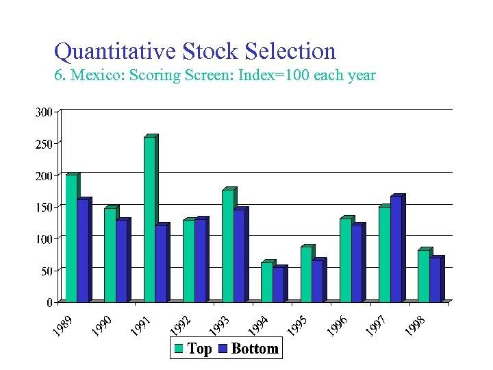 Quantitative Stock Selection 6. Mexico: Scoring Screen: Index=100 each year