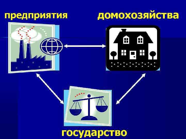 домохозяйства предприятия ЭС ЭС ЭС государство