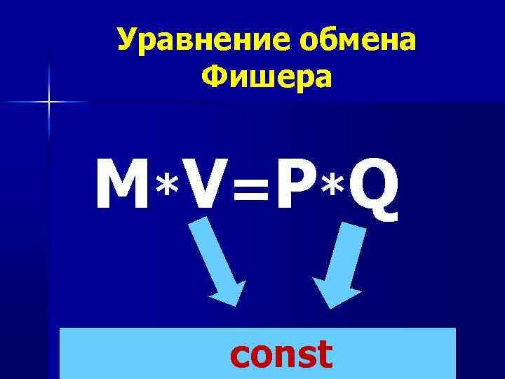 Уравнение обмена Фишера M* V = P * Q сonst