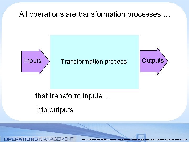 All operations are transformation processes … Inputs Transformation process Outputs that transform inputs …
