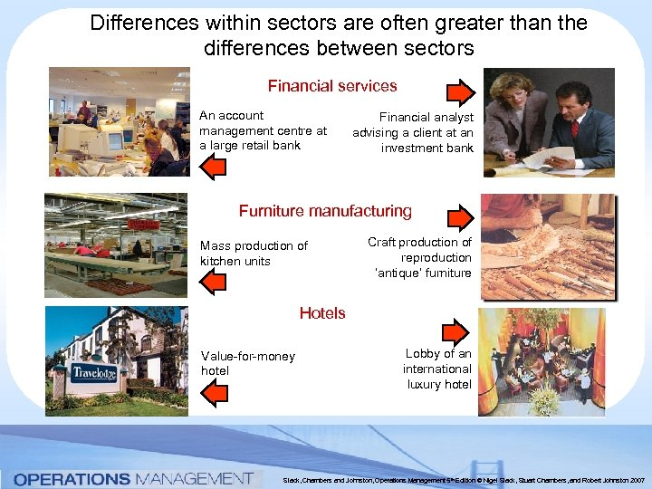Differences within sectors are often greater than the differences between sectors Financial services An
