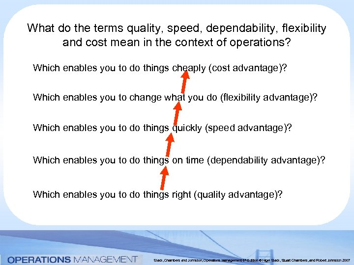 What do the terms quality, speed, dependability, flexibility and cost mean in the context