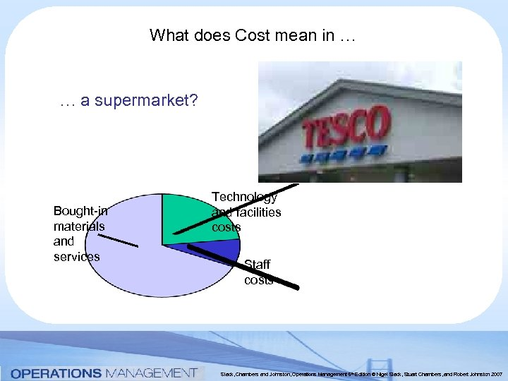 What does Cost mean in … … a supermarket? Bought-in materials and services Technology