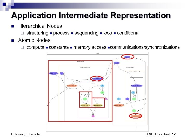 Application Intermediate Representation Hierarchical Nodes ¨ structuring process sequencing loop conditional Atomic Nodes ¨