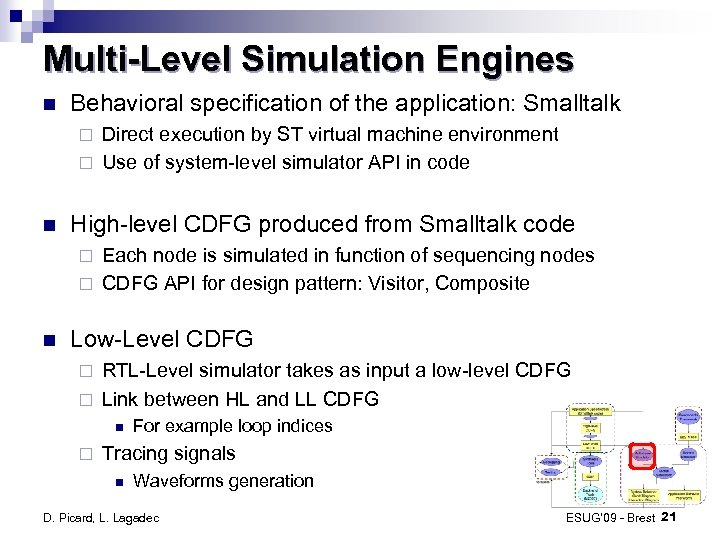 Multi-Level Simulation Engines Behavioral specification of the application: Smalltalk Direct execution by ST virtual