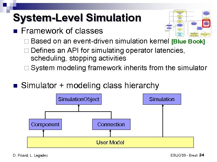 System-Level Simulation Framework of classes ¨ Based on an event-driven simulation kernel [Blue Book]