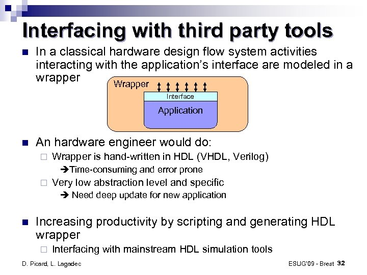 Interfacing with third party tools In a classical hardware design flow system activities interacting