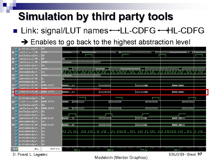Simulation by third party tools Link: signal/LUT names LL-CDFG HL-CDFG Enables to go back