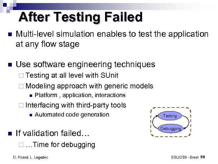After Testing Failed Multi-level simulation enables to test the application at any flow stage