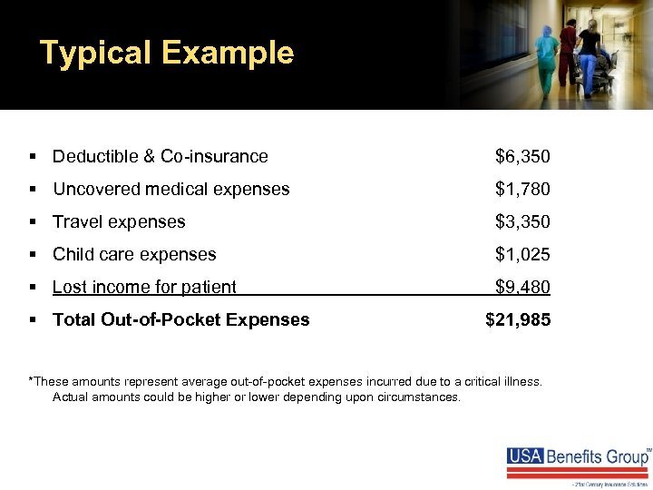 Typical Example § Deductible & Co-insurance $6, 350 § Uncovered medical expenses $1, 780