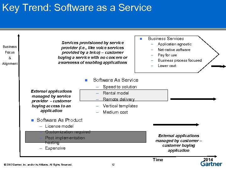 Key Trend: Software as a Services provisioned by service provider (i. e. , like