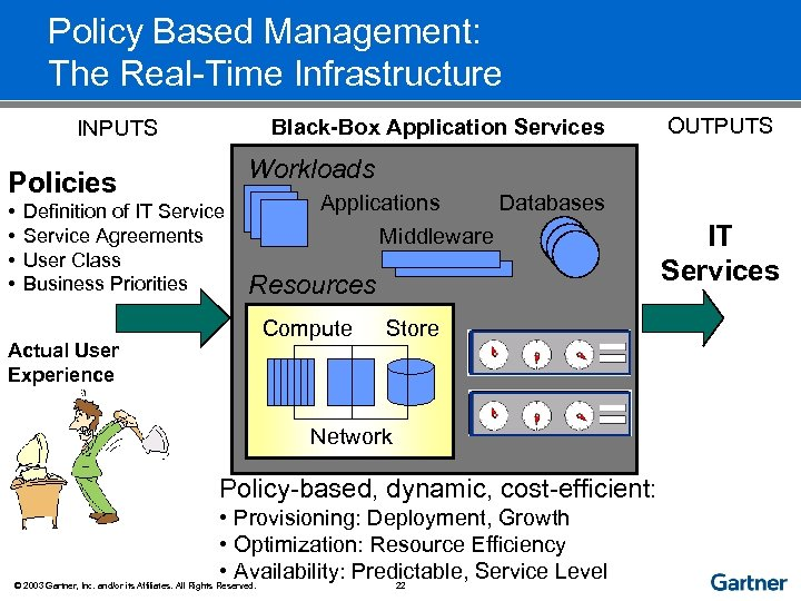 Policy Based Management: The Real-Time Infrastructure Black-Box Application Services INPUTS Workloads Policies • •