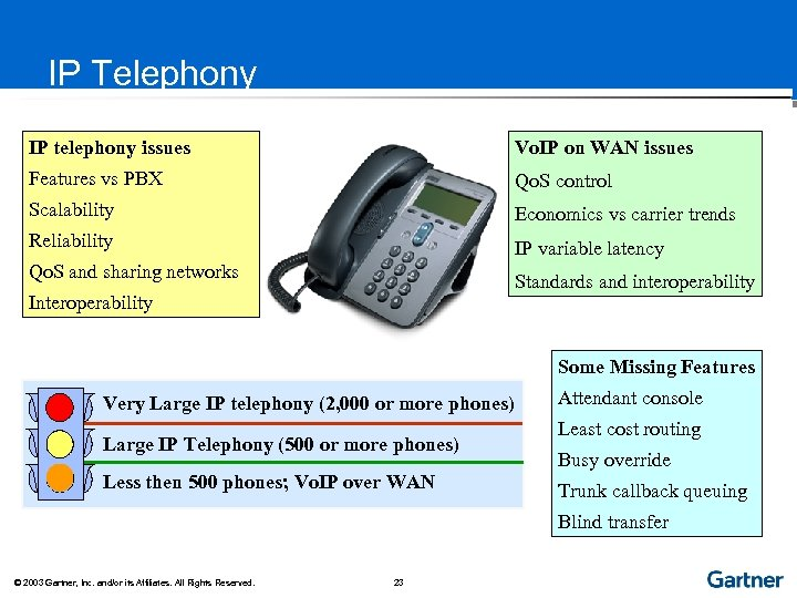 IP Telephony IP telephony issues Vo. IP on WAN issues Features vs PBX Qo.