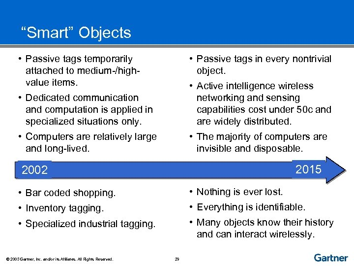 """Smart"" Objects • Passive tags temporarily attached to medium-/highvalue items. • Passive tags in"
