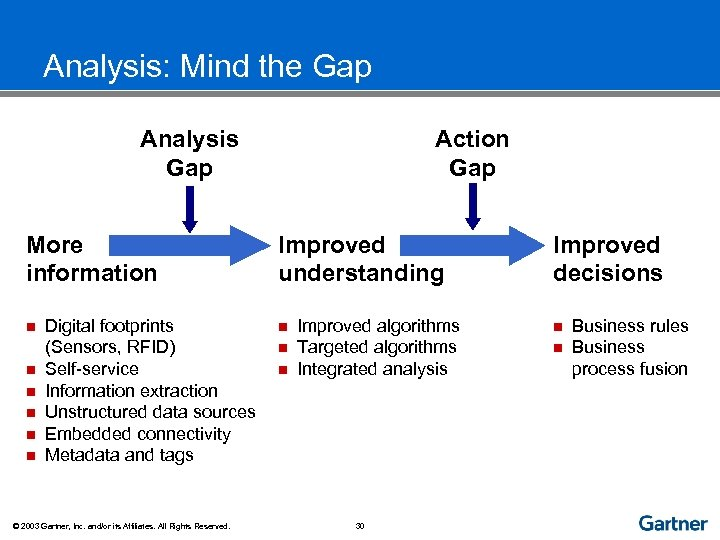 Analysis: Mind the Gap Analysis Gap More information n n n Digital footprints (Sensors,