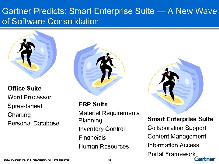 Gartner Predicts: Smart Enterprise Suite — A New Wave of Software Consolidation Office Suite