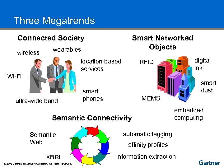 Three Megatrends Connected Society wireless Smart Networked Objects wearables location-based services digital ink RFID