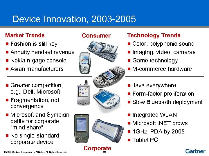 Device Innovation, 2003 -2005 Market Trends g Fashion is still key g Annuity handset
