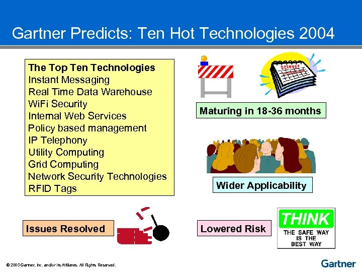 Gartner Predicts: Ten Hot Technologies 2004 The Top Ten Technologies Instant Messaging Real Time