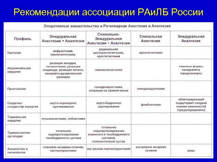Рекомендации ассоциации РАи. ЛБ России