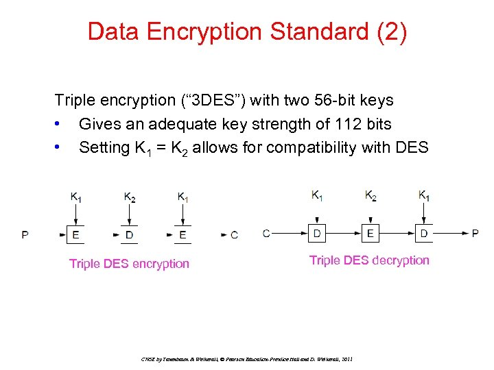 Network Security Chapter 8 Cryptography