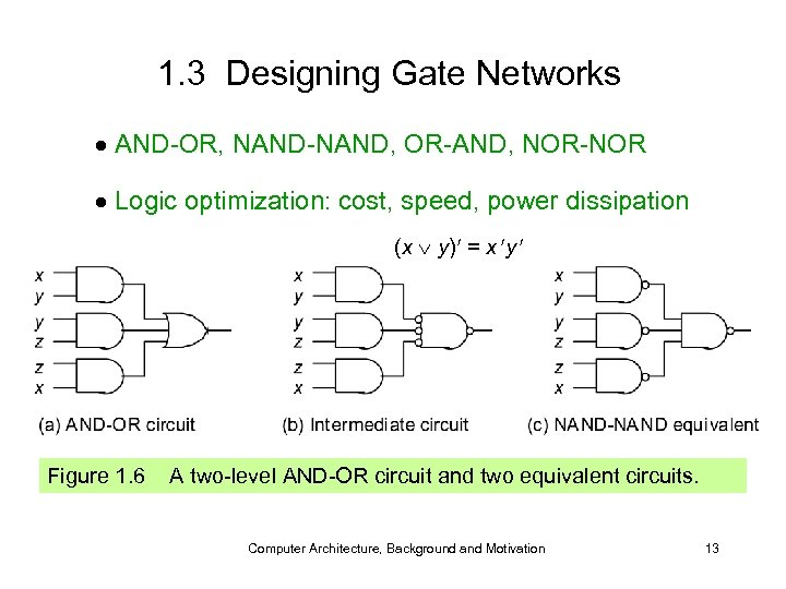 1. 3 Designing Gate Networks AND-OR, NAND-NAND, OR-AND, NOR-NOR Logic optimization: cost, speed, power