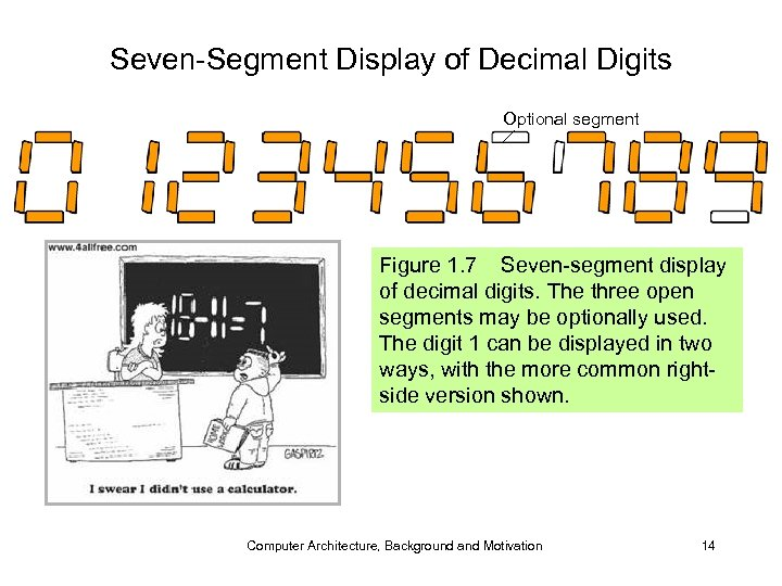 Seven-Segment Display of Decimal Digits Optional segment Figure 1. 7 Seven-segment display of decimal