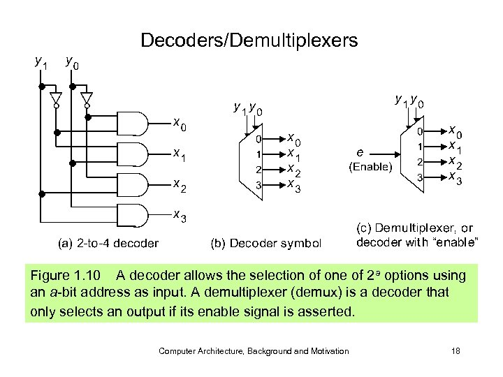 Decoders/Demultiplexers Figure 1. 10 A decoder allows the selection of one of 2 a