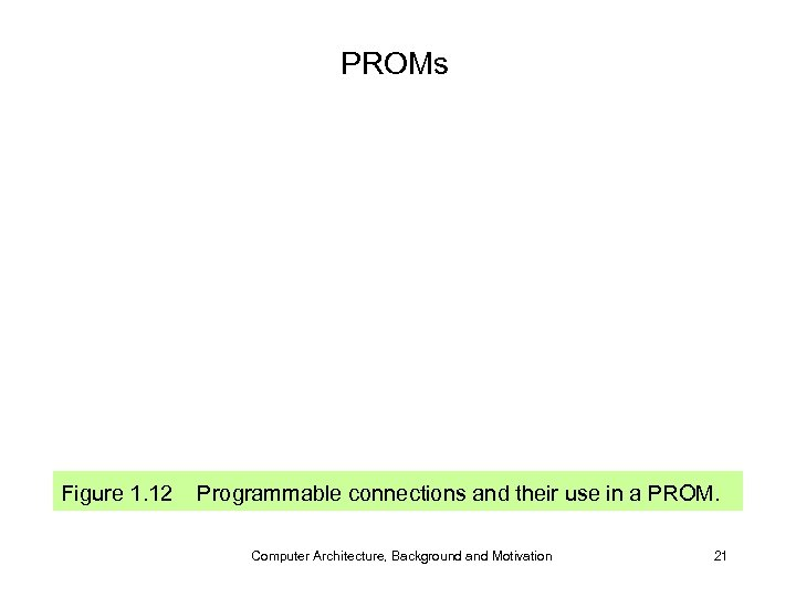 PROMs Figure 1. 12 Programmable connections and their use in a PROM. Computer Architecture,