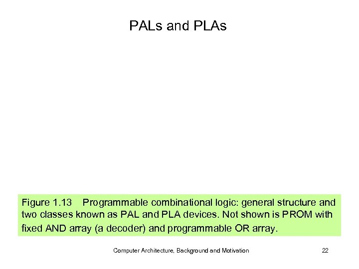 PALs and PLAs Figure 1. 13 Programmable combinational logic: general structure and two classes