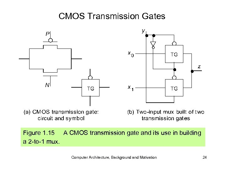 CMOS Transmission Gates Figure 1. 15 A CMOS transmission gate and its use in