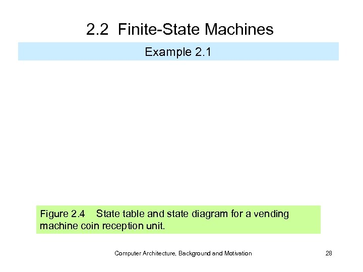 2. 2 Finite-State Machines Example 2. 1 Figure 2. 4 State table and state