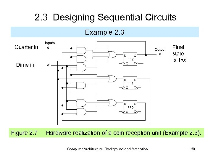 2. 3 Designing Sequential Circuits Example 2. 3 Quarter in Final state is 1