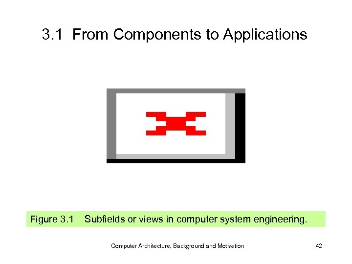3. 1 From Components to Applications Figure 3. 1 Subfields or views in computer