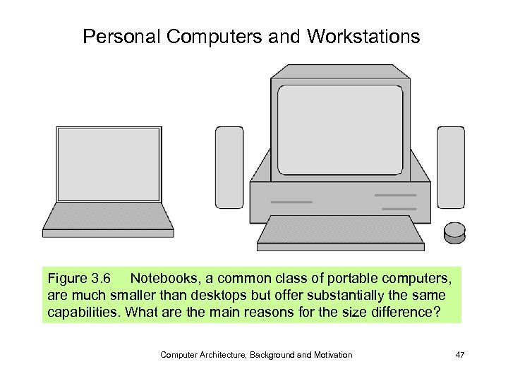 Personal Computers and Workstations Figure 3. 6 Notebooks, a common class of portable computers,