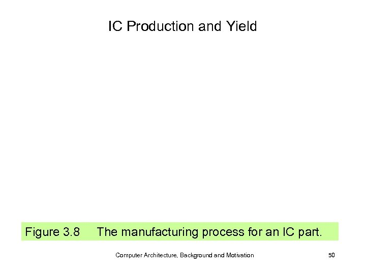 IC Production and Yield Figure 3. 8 The manufacturing process for an IC part.