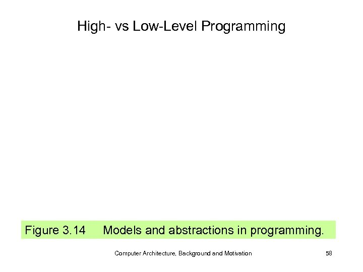High- vs Low-Level Programming Figure 3. 14 Models and abstractions in programming. Computer Architecture,
