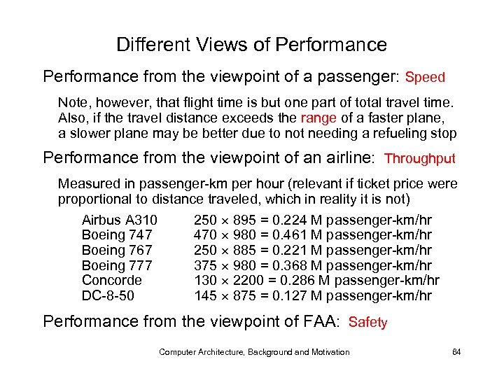 Different Views of Performance from the viewpoint of a passenger: Speed Note, however, that