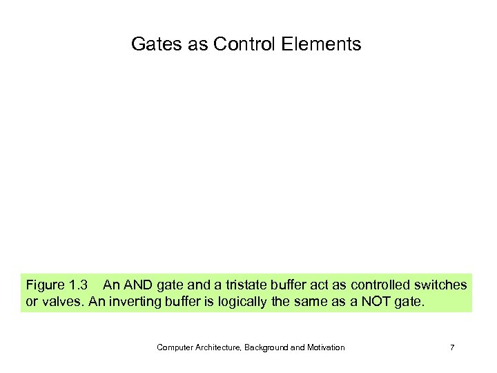 Gates as Control Elements Figure 1. 3 An AND gate and a tristate buffer