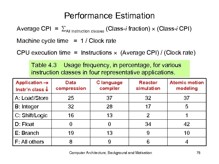 Performance Estimation Average CPI = All instruction classes (Class-i fraction) (Class-i CPI) Machine cycle