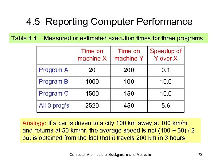 4. 5 Reporting Computer Performance Table 4. 4 Measured or estimated execution times for