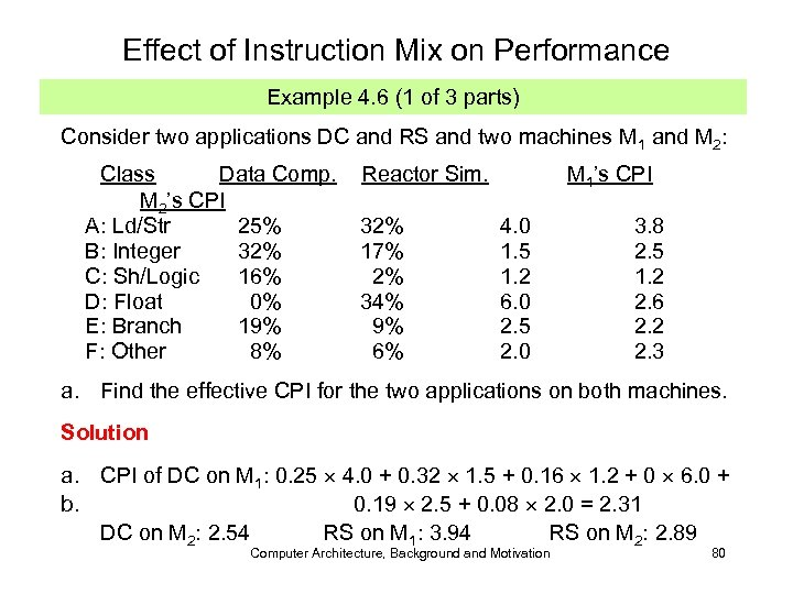 Effect of Instruction Mix on Performance Example 4. 6 (1 of 3 parts) Consider