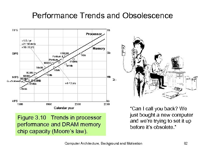 Performance Trends and Obsolescence Figure 3. 10 Trends in processor performance and DRAM memory
