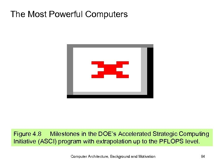 The Most Powerful Computers Figure 4. 8 Milestones in the DOE's Accelerated Strategic Computing