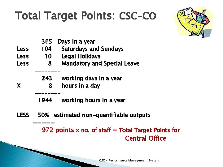 Total Target Points: CSC-CO Less X LESS 365 Days in a year 104 Saturdays