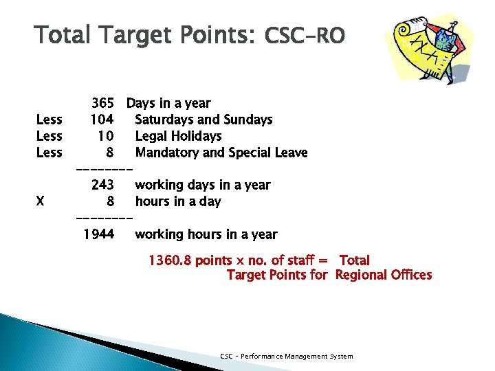 Total Target Points: CSC-RO Less X 365 Days in a year 104 Saturdays and