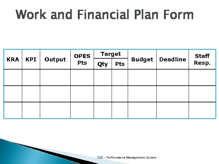 Work and Financial Plan Form KRA KPI Output Target OPES Pts Qty Pts Budget