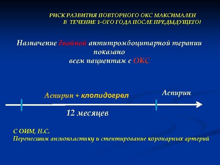 РИСК РАЗВИТИЯ ПОВТОРНОГО ОКС МАКСИМАЛЕН В ТЕЧЕНИЕ 1 -ОГО ГОДА ПОСЛЕ ПРЕДЫДУЩЕГО! Назначение двойной