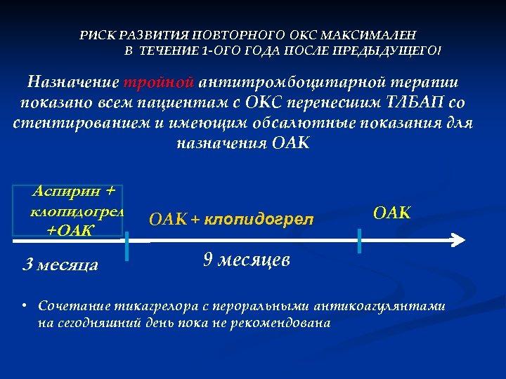 РИСК РАЗВИТИЯ ПОВТОРНОГО ОКС МАКСИМАЛЕН В ТЕЧЕНИЕ 1 -ОГО ГОДА ПОСЛЕ ПРЕДЫДУЩЕГО! Назначение тройной