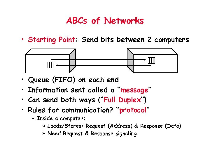 ABCs of Networks • Starting Point: Send bits between 2 computers • • Queue